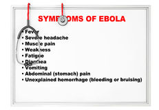 Ebola Symptoms over whiteboard Royalty Free Stock Photography