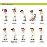 Ebola symptoms Royalty Free Stock Photos