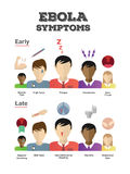 Ebola symptoms vector with characters Royalty Free Stock Images
