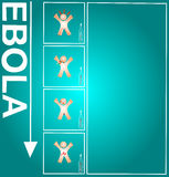 Ebola timeline & copyspace. Ebola timeline first symptoms: day 7-9, 10, 11, 12 Royalty Free Stock Photo