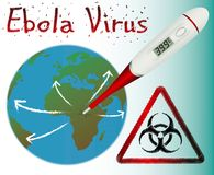 Ebola Virus Royalty Free Stock Photography