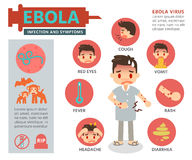 Ebola Virus Info graphics. Flat character design and illustration Royalty Free Stock Photos