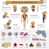 Ebola virus infographic Illustrator Stock Photo