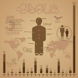 Ebola Virus Infographics Royalty Free Stock Photos