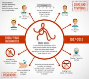 Ebola virus infographics Stock Images