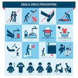 Ebola virus prevention. Ebola prevention infographics with symptoms and prevention procedures stock illustration