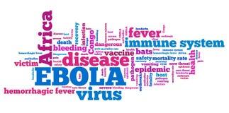 Ebola Royalty Free Stock Images