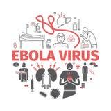Ebola virussjukdom Infographics Vektortecken för rengöringsdukdiagram stock illustrationer