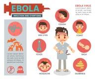 Ebola wirusa informaci grafika Zdjęcia Royalty Free