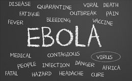 Ebola word cloud Stock Image