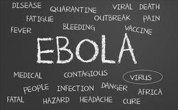 Ebola word cloud stock image