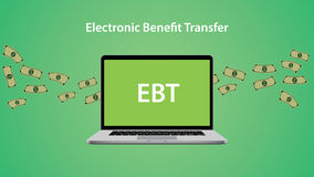 EBT - Electronic Benefit Transfer allows to issue benefits via a magnetically encoded payment card Stock Image