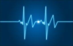 ECG Image stock