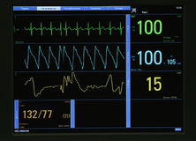 ECG-bildskärmmanöverenhet Arkivbilder
