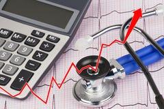 ECG con el estetoscopio y la calculadora que muestran el coste de atención sanitaria Imagen de archivo libre de regalías