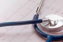ECG con il diaframma dello stetoscopio Fotografie Stock