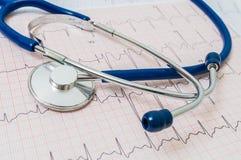ECG / EKG chart and stethoscope. Emergency concept Stock Photography