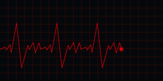 ECG Electrocardiogram Stock Images