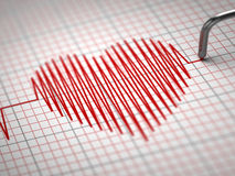 ECG. Electrocardiogram and heart  beat shape. Royalty Free Stock Photography