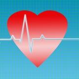 ECG graph. Healthy heart ecg graph Stock Photography