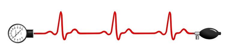 ECG pulse graph with blood pressure gauge. ECG electrocardiogram pulse graph with blood pressure gauge Stock Images