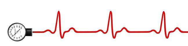 ECG pulse graph with blood pressure gauge. ECG electrocardiogram pulse graph with blood pressure gauge Royalty Free Stock Image
