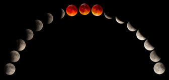 Eclipse Blood Moon Royalty Free Stock Images