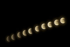 Eclipse of the Moon. Exiting from the shadow Royalty Free Stock Photo