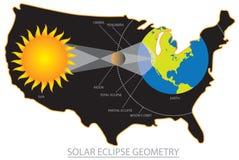 Eclipse solar total 2017 a través del ejemplo del vector de la geometría de los E.E.U.U. Imagen de archivo