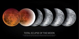Eclipse total da lua ilustração do vetor