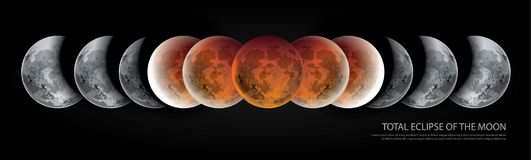Eclipse total de la luna Imagenes de archivo