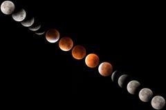 Eclissi lunare totale Immagine Stock