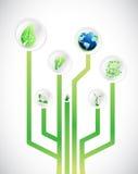 Eco życzliwego diagrama ilustracyjny projekt Obraz Stock