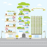 Eco η πράσινη αγάπη φύσης ζωής του σχεδίου οικοδόμησης πόλεων μελλοντική σώζει τη φρέσκια διανυσματική απεικόνιση Στοκ Φωτογραφίες