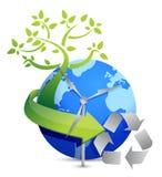 Eco, bio, recycle globe sign Stock Image