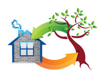 Eco concept houses and nature. illustration Stock Photo