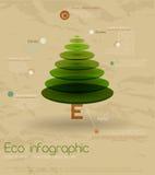 Eco de la vendimia infographic. ilustración del vector