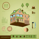 Eco design. Eco house. Wooden cottage with construction elements. Info graphic template royalty free illustration
