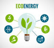 Eco energy flat icons composition poster Royalty Free Stock Photography