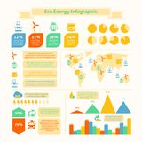 Eco energy infographic print Royalty Free Stock Photos