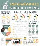 Eco-friendly apartment, green living - infographic Stock Image