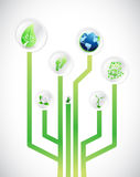 Eco friendly diagram illustration design Stock Image