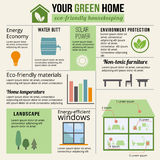 Eco-friendly home infographic. Stock Images