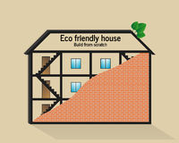 Eco friendly house. Roof door clean front Stock Photos