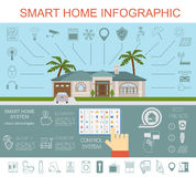 Eco friendly smart house concept. Infographic template. Flat sty Stock Photos