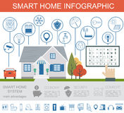 Eco friendly smart house concept. Infographic template. Flat sty stock illustration