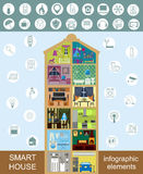 Eco friendly smart house concept. Infographic template. Flat sty Royalty Free Stock Photos