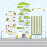 Eco-Grün-Stadt-zukünftige Gebäude-Gebrauchsdauer-Natur-Liebes-Abwehr-neue Vektor-Illustration Stockfotos