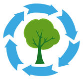 Eco green tree banner Stock Photo
