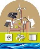 Eco house. Illustration of energy-independent housing Royalty Free Stock Photo